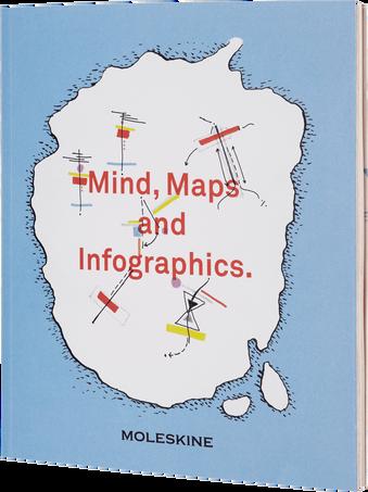 Creativity Books MIND MAPS INFOGRAPHICS